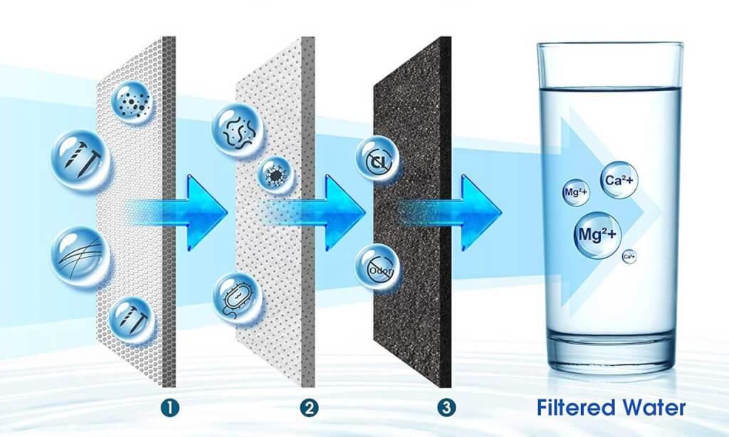 Kit Analisi Presenza Carica Batteri per depuratore d/'acqua